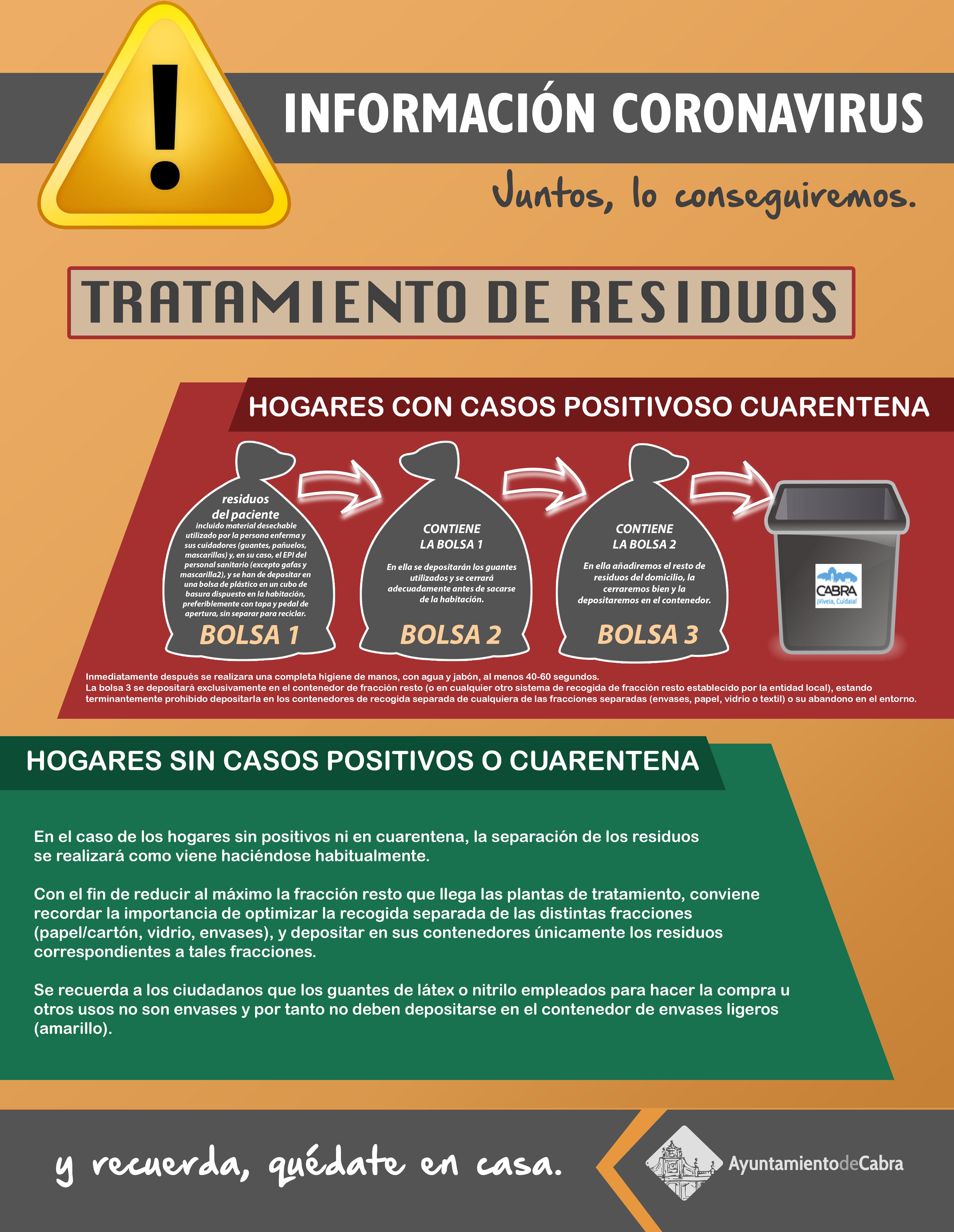 Información sobre la Gestión de Residuos durante el estado de Alarma
